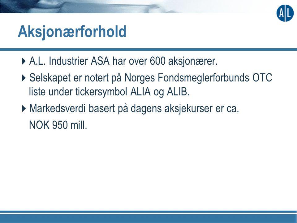 Aksjonærforhold  A.L. Industrier ASA har over 600 aksjonærer.  Selskapet er notert på Norges Fondsmeglerforbunds OTC liste under tickersymbol ALIA o