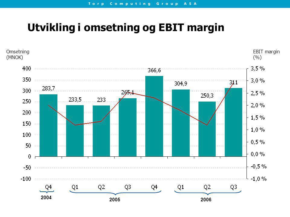 Utvikling i omsetning og EBIT margin Omsetning (MNOK) EBIT margin (%) 2004 20052006