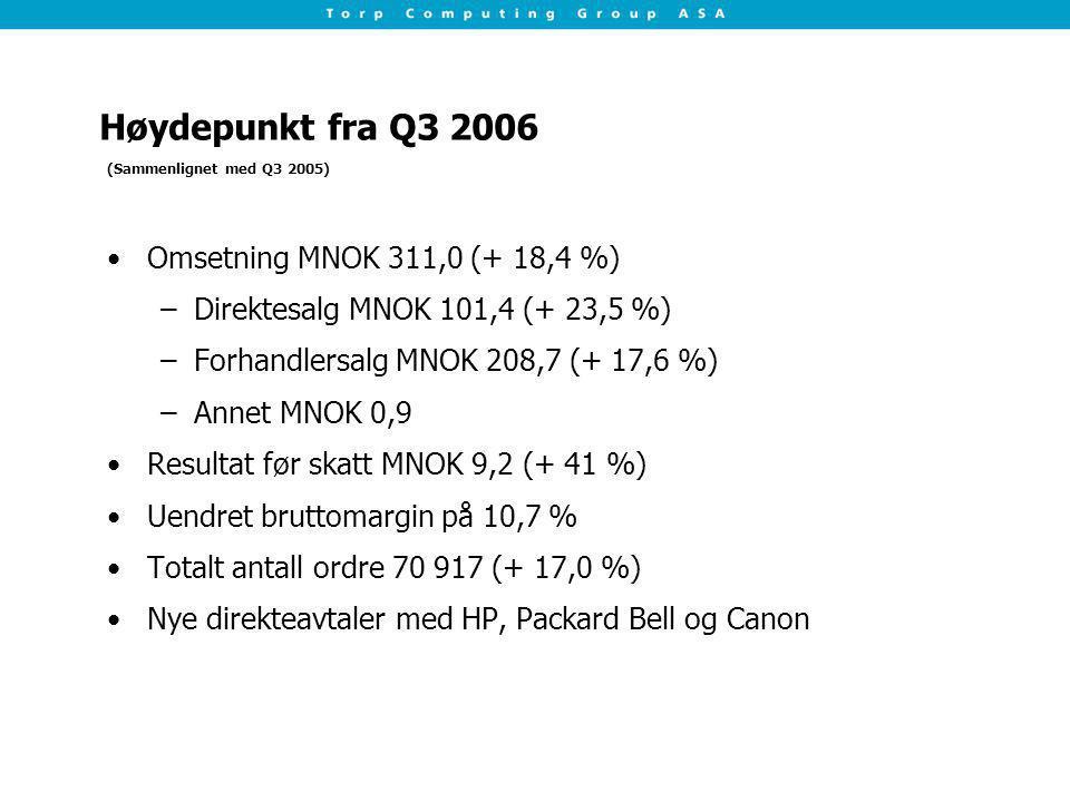 Høydepunkt fra Q3 2006 Omsetning MNOK 311,0 (+ 18,4 %) –Direktesalg MNOK 101,4 (+ 23,5 %) –Forhandlersalg MNOK 208,7 (+ 17,6 %) –Annet MNOK 0,9 Result