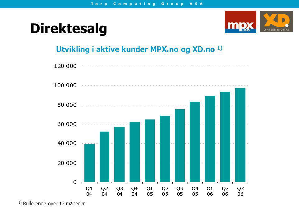 Direktesalg Utvikling i aktive kunder MPX.no og XD.no 1) 1) Rullerende over 12 måneder