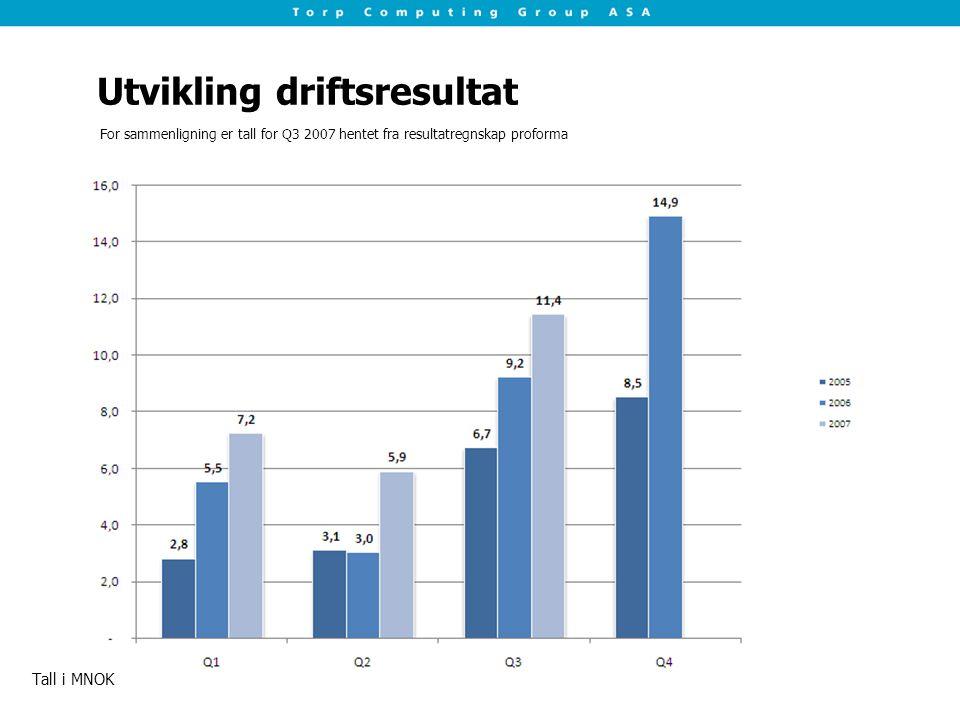 Utvikling driftsresultat Tall i MNOK For sammenligning er tall for Q3 2007 hentet fra resultatregnskap proforma