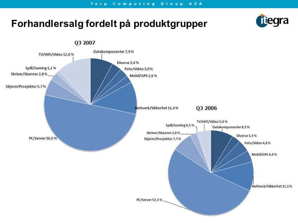 Forhandlersalg fordelt på produktgrupper Q3 2006 Q3 2007