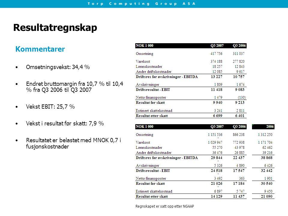 Resultatregnskap Omsetningsvekst: 34,4 % Endret bruttomargin fra 10,7 % til 10,4 % fra Q3 2006 til Q3 2007 Vekst EBIT: 25,7 % Vekst i resultat før skatt: 7,9 % Resultatet er belastet med MNOK 0,7 i fusjonskostnader Kommentarer Regnskapet er satt opp etter NGAAP