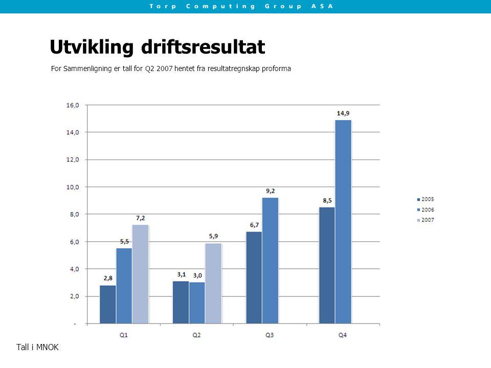Utvikling driftsresultat For Sammenligning er tall for Q2 2007 hentet fra resultatregnskap proforma Tall i MNOK