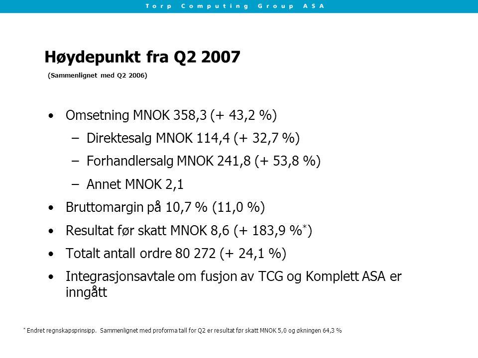 Høydepunkt fra Q2 2007 Omsetning MNOK 358,3 (+ 43,2 %) –Direktesalg MNOK 114,4 (+ 32,7 %) –Forhandlersalg MNOK 241,8 (+ 53,8 %) –Annet MNOK 2,1 Bruttomargin på 10,7 % (11,0 %) Resultat før skatt MNOK 8,6 (+ 183,9 % * ) Totalt antall ordre 80 272 (+ 24,1 %) Integrasjonsavtale om fusjon av TCG og Komplett ASA er inngått (Sammenlignet med Q2 2006) * Endret regnskapsprinsipp.