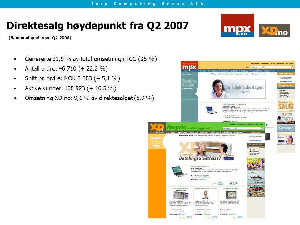 Direktesalg høydepunkt fra Q2 2007 Genererte 31,9 % av total omsetning i TCG (36 %) Antall ordre: 46 710 (+ 22,2 %) Snitt pr.