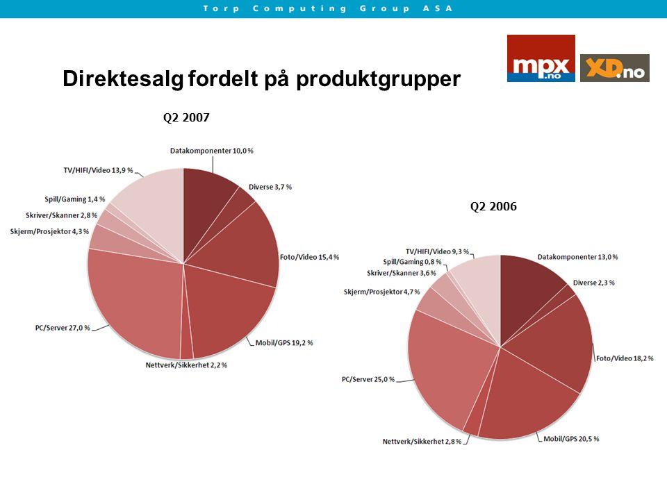Direktesalg fordelt på produktgrupper Q2 2006 Q2 2007
