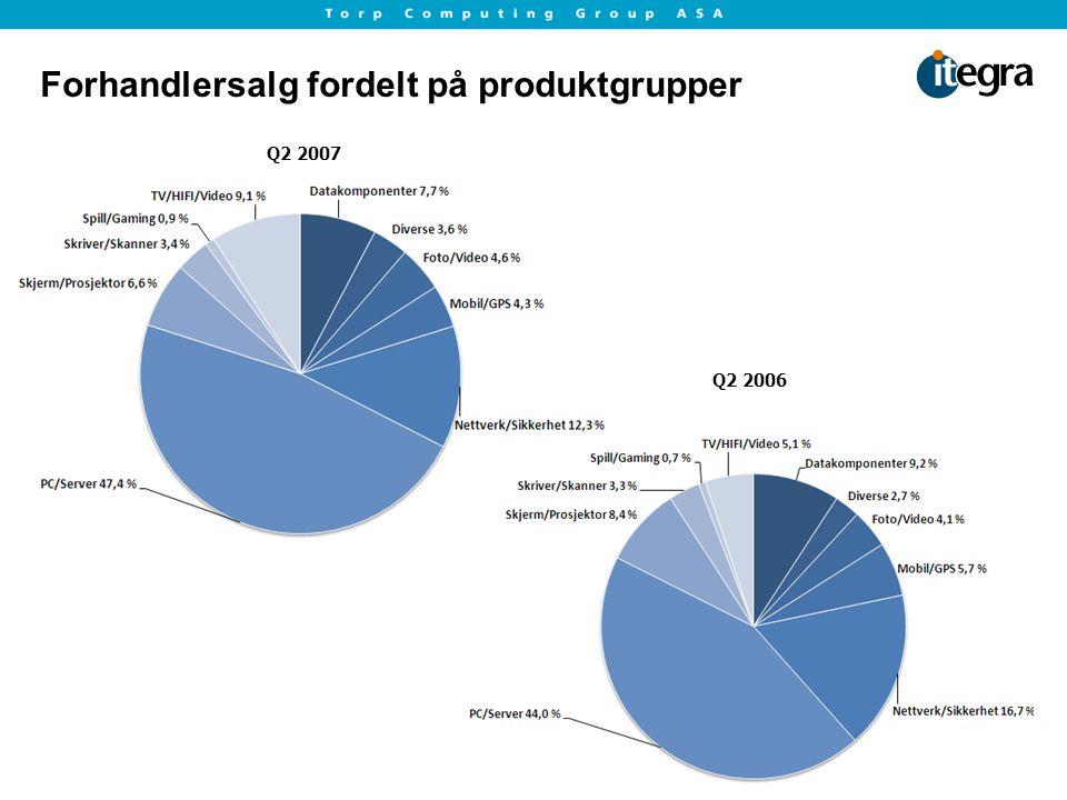 Forhandlersalg fordelt på produktgrupper Q2 2006 Q2 2007