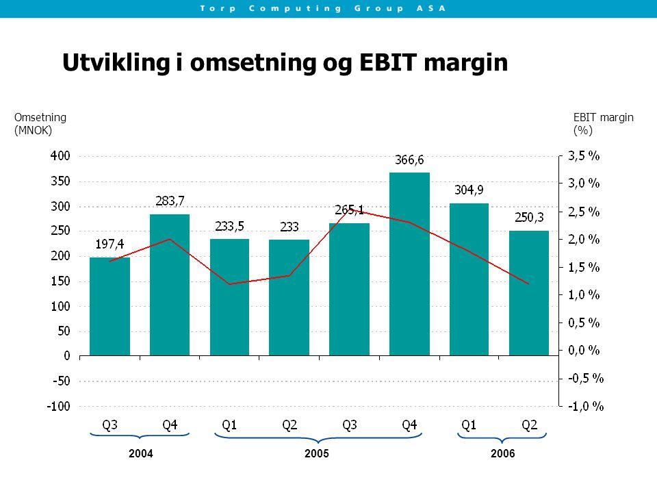 Utvikling i omsetning og EBIT margin Omsetning (MNOK) EBIT margin (%) 200420052006