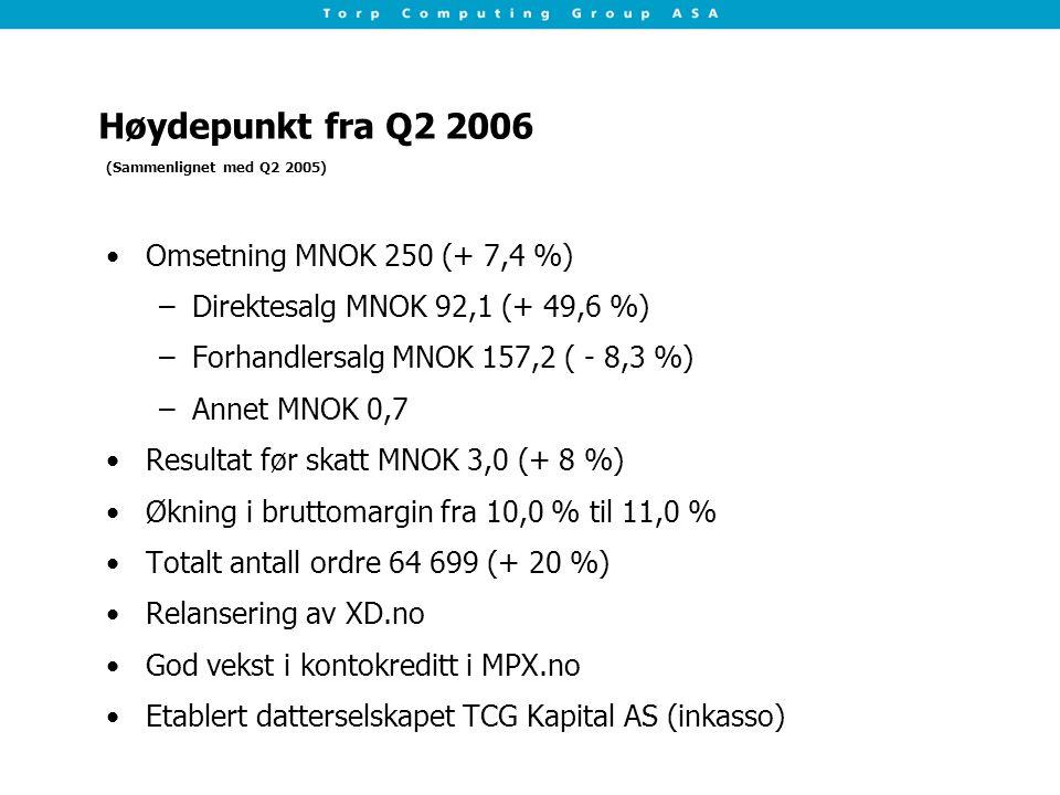 Høydepunkt fra Q2 2006 Omsetning MNOK 250 (+ 7,4 %) –Direktesalg MNOK 92,1 (+ 49,6 %) –Forhandlersalg MNOK 157,2 ( - 8,3 %) –Annet MNOK 0,7 Resultat før skatt MNOK 3,0 (+ 8 %) Økning i bruttomargin fra 10,0 % til 11,0 % Totalt antall ordre 64 699 (+ 20 %) Relansering av XD.no God vekst i kontokreditt i MPX.no Etablert datterselskapet TCG Kapital AS (inkasso) (Sammenlignet med Q2 2005)