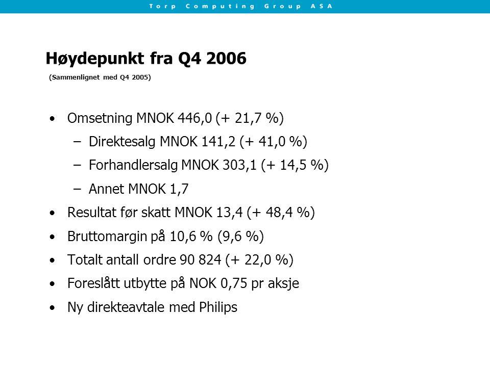 Høydepunkt fra Q4 2006 Omsetning MNOK 446,0 (+ 21,7 %) –Direktesalg MNOK 141,2 (+ 41,0 %) –Forhandlersalg MNOK 303,1 (+ 14,5 %) –Annet MNOK 1,7 Resultat før skatt MNOK 13,4 (+ 48,4 %) Bruttomargin på 10,6 % (9,6 %) Totalt antall ordre 90 824 (+ 22,0 %) Foreslått utbytte på NOK 0,75 pr aksje Ny direkteavtale med Philips (Sammenlignet med Q4 2005)