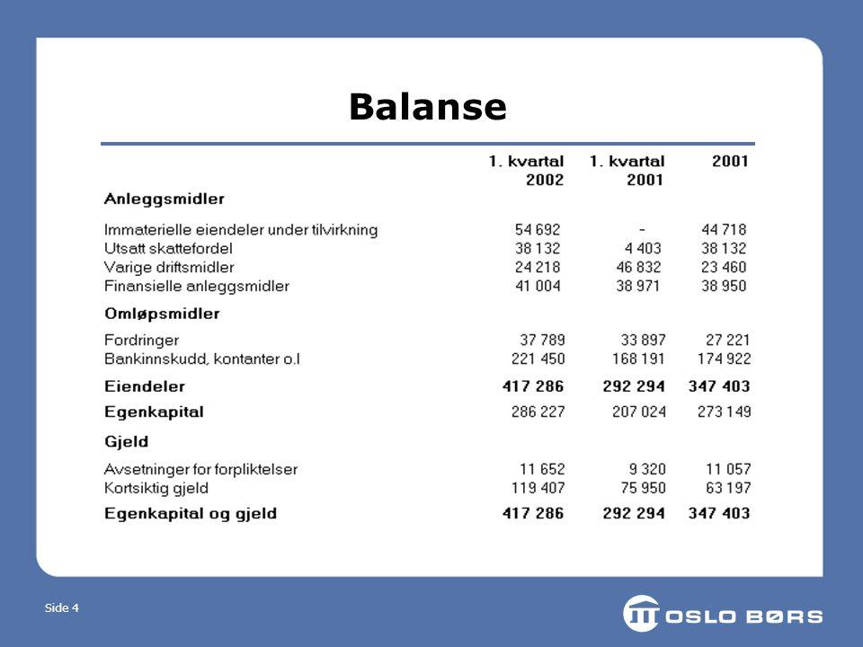 Side 4 Balanse