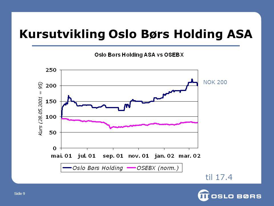 Side 9 Kursutvikling Oslo Børs Holding ASA til 17.4 NOK 200