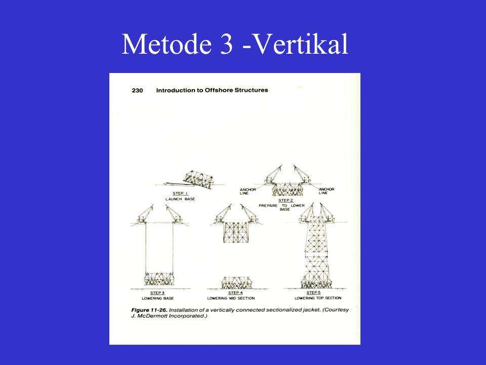 Metode 3 - Horisontal