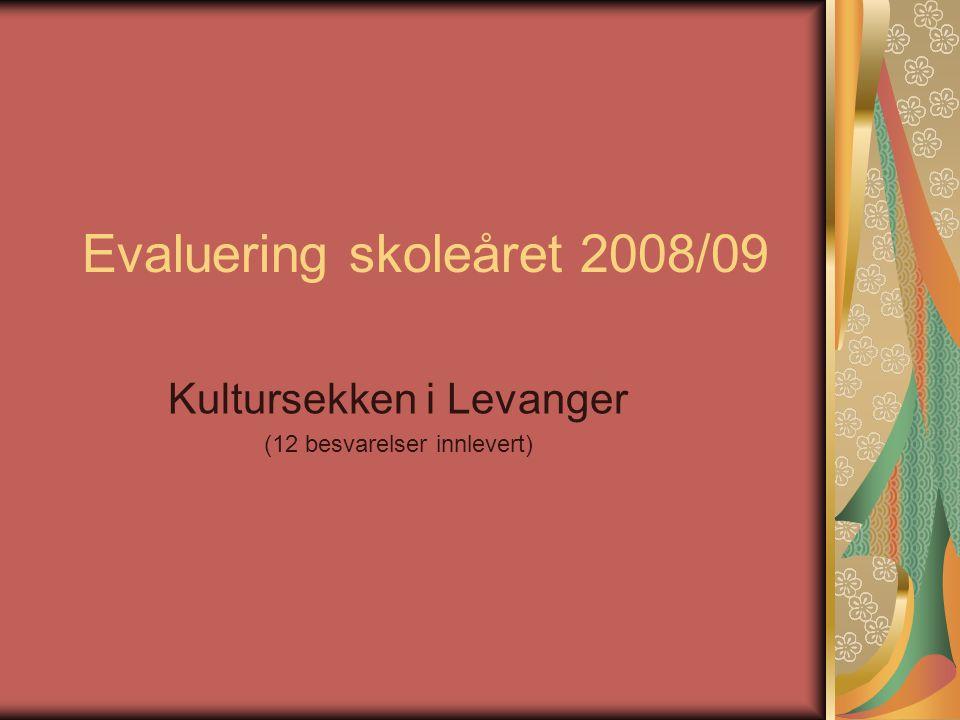 Evaluering skoleåret 2008/09 Kultursekken i Levanger (12 besvarelser innlevert)