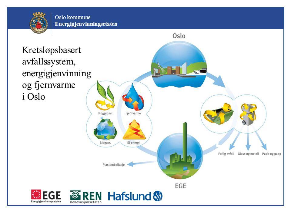 Oslo kommune Energigjenvinningsetaten Kretsløpsbasert avfallssystem, energigjenvinning og fjernvarme i Oslo