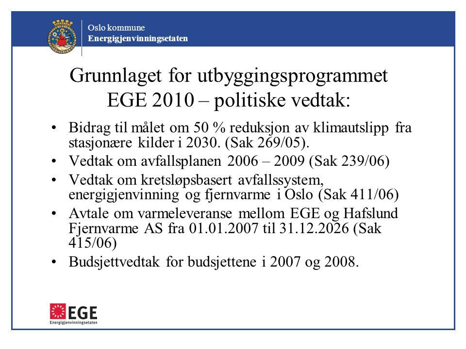 Oslo kommune Energigjenvinningsetaten Grunnlaget for utbyggingsprogrammet EGE 2010 – politiske vedtak: Bidrag til målet om 50 % reduksjon av klimautsl