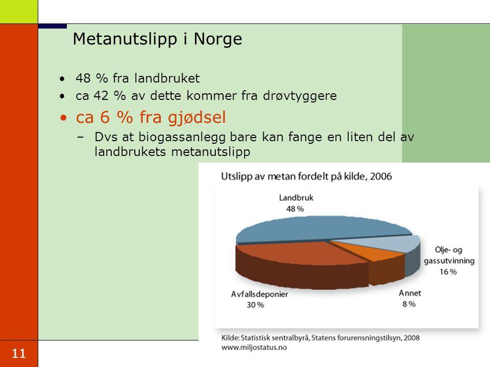 11 Norwegian Ministry of Agriculture and Food Metanutslipp i Norge 48 % fra landbruket ca 42 % av dette kommer fra drøvtyggere ca 6 % fra gjødsel –Dvs at biogassanlegg bare kan fange en liten del av landbrukets metanutslipp