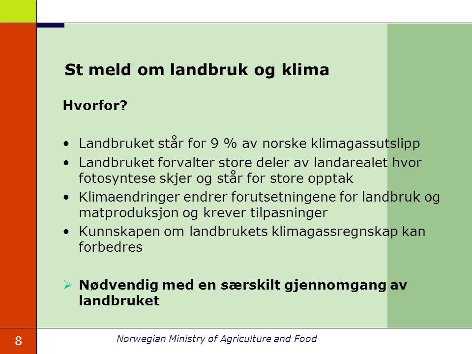 8 Norwegian Ministry of Agriculture and Food St meld om landbruk og klima Hvorfor.