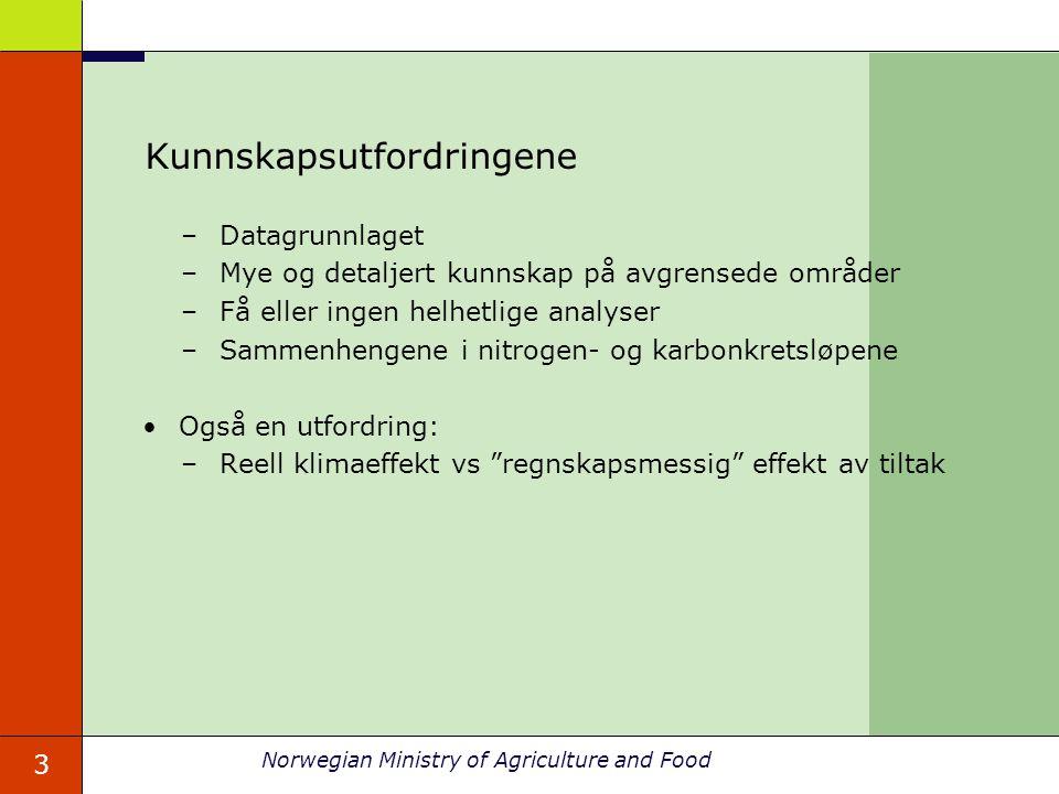 3 Norwegian Ministry of Agriculture and Food Kunnskapsutfordringene –Datagrunnlaget –Mye og detaljert kunnskap på avgrensede områder –Få eller ingen h