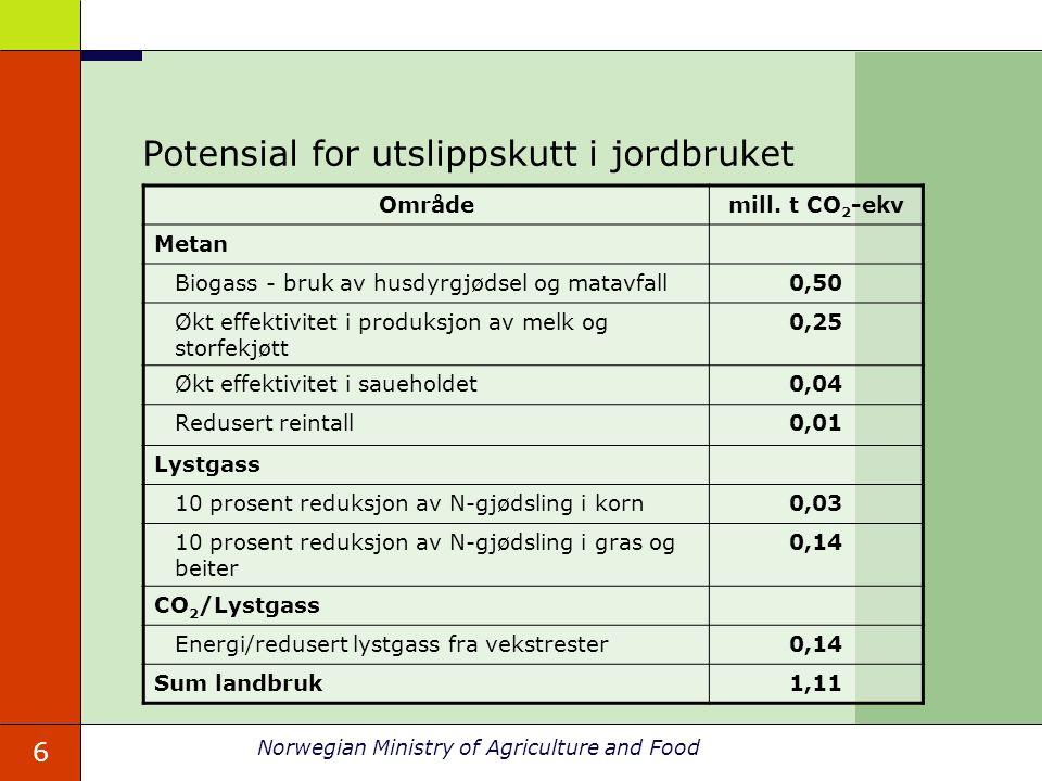 7 Norwegian Ministry of Agriculture and Food Mer effektiv gjødsling Vi må redusere gjødsling av kornarealer til riktig nivå Presisjonsgjødsling Vi må utnytte husdyrgjødsel bedre på gras og beite Vi skal gjennomgå regelverket for håndtering av husdyrgjødsel