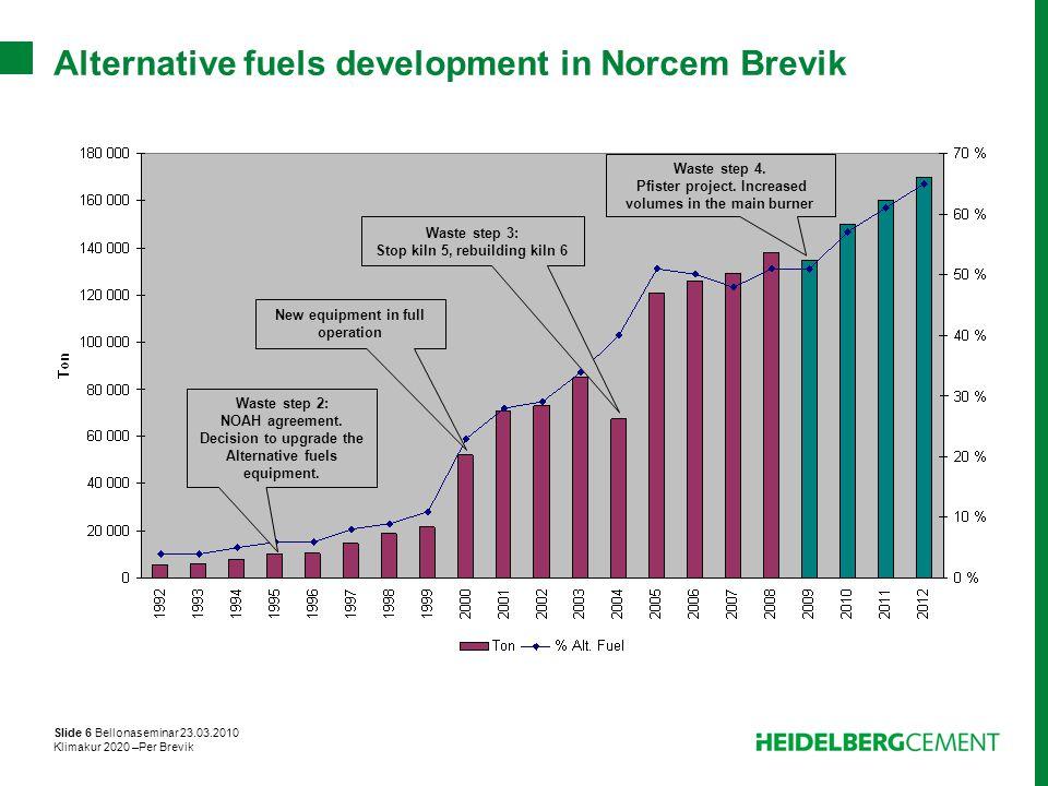 Slide 6 Bellonaseminar 23.03.2010 Klimakur 2020 –Per Brevik Alternative fuels development in Norcem Brevik Waste step 2: NOAH agreement. Decision to u