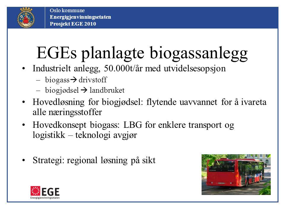 Oslo kommune Energigjenvinningsetaten Prosjekt EGE 2010 EGEs planlagte biogassanlegg Industrielt anlegg, 50.000t/år med utvidelsesopsjon –biogass  dr