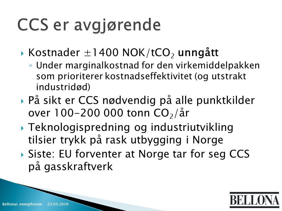  Kostnader ±1400 NOK/tCO 2 unngått ◦ Under marginalkostnad for den virkemiddelpakken som prioriterer kostnadseffektivitet (og utstrakt industridød)  På sikt er CCS nødvendig på alle punktkilder over 100-200 000 tonn CO 2 /år  Teknologispredning og industriutvikling tilsier trykk på rask utbygging i Norge  Siste: EU forventer at Norge tar for seg CCS på gasskraftverk 23.03.2010 Bellonas energiforum