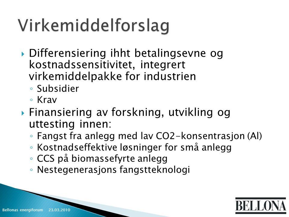  Differensiering ihht betalingsevne og kostnadssensitivitet, integrert virkemiddelpakke for industrien ◦ Subsidier ◦ Krav  Finansiering av forskning, utvikling og uttesting innen: ◦ Fangst fra anlegg med lav CO2-konsentrasjon (Al) ◦ Kostnadseffektive løsninger for små anlegg ◦ CCS på biomassefyrte anlegg ◦ Nestegenerasjons fangstteknologi 23.03.2010 Bellonas energiforum