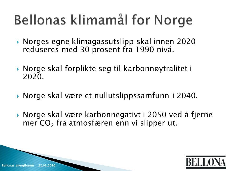  Norges egne klimagassutslipp skal innen 2020 reduseres med 30 prosent fra 1990 nivå.  Norge skal forplikte seg til karbonnøytralitet i 2020.  Norg