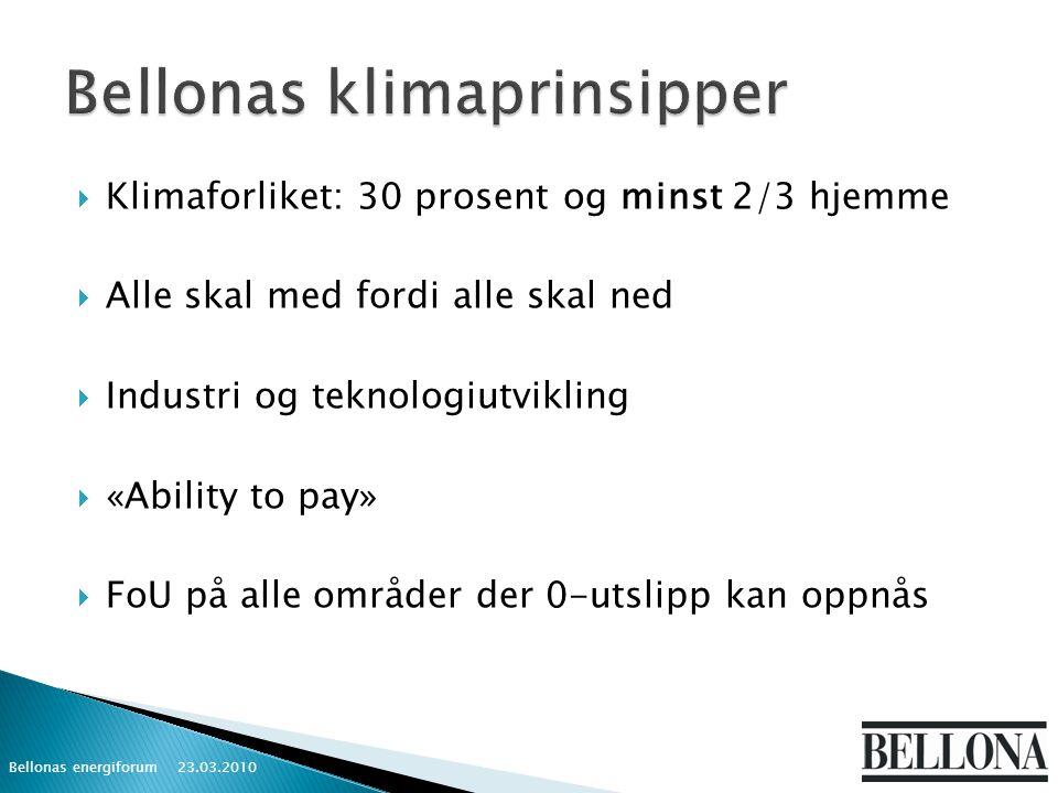Virkemiddelforslag for CO 2 - håndtering 23.03.2010 Bellonas energiforum
