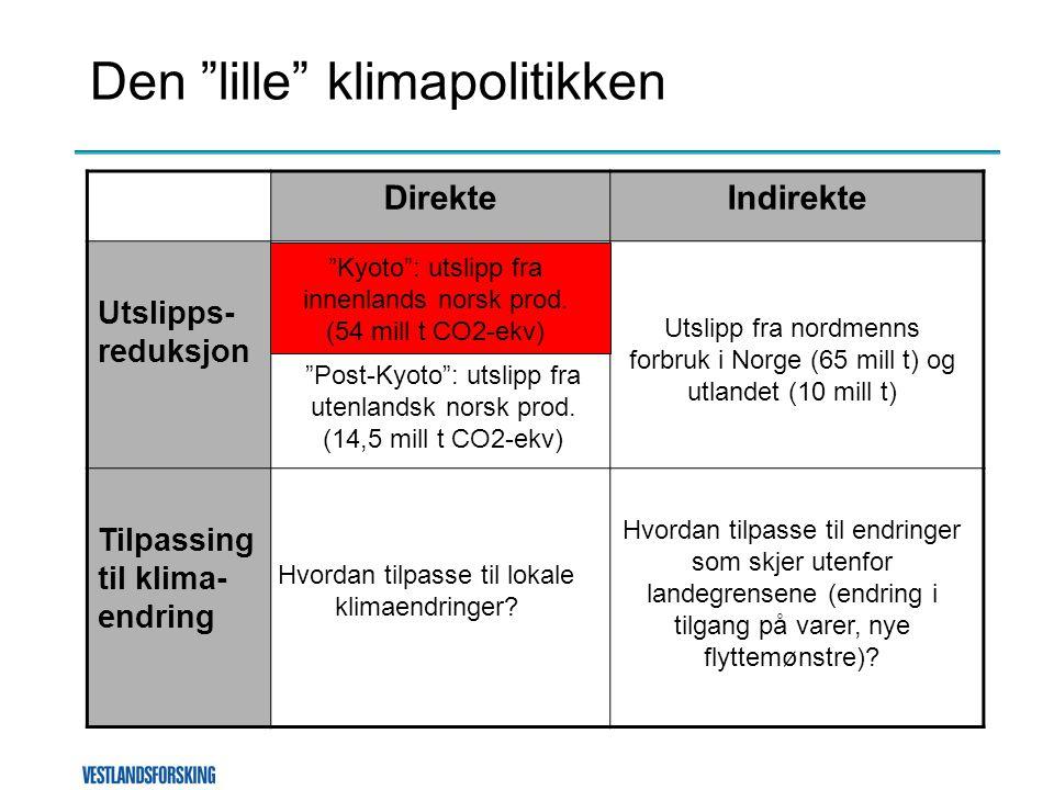 Den lille klimapolitikken DirekteIndirekte Utslipps- reduksjon Tilpassing til klima- endring Kyoto : utslipp fra innenlands norsk prod.