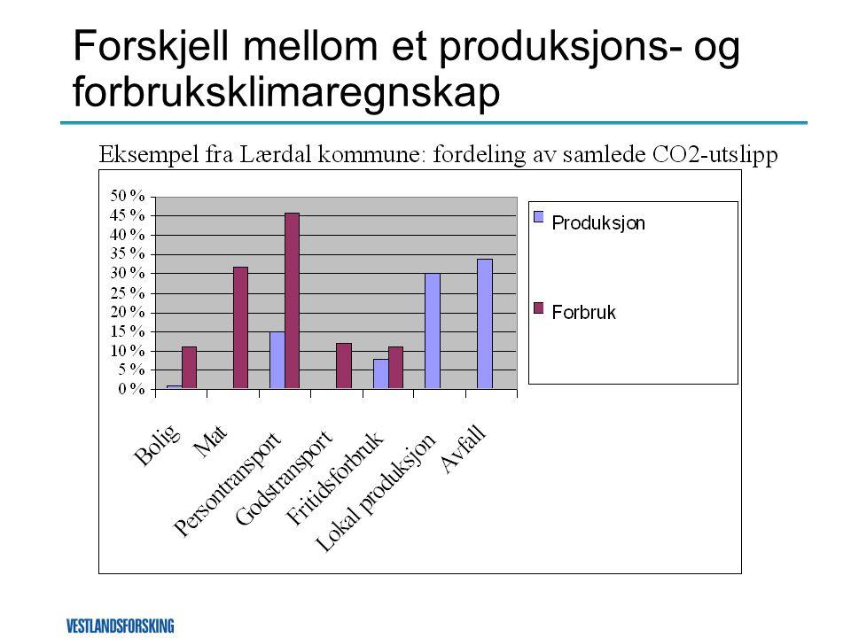 Forskjell mellom et produksjons- og forbruksklimaregnskap