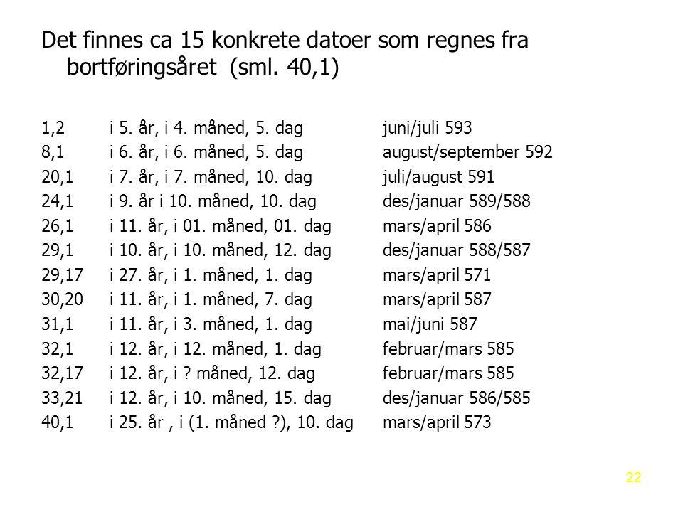Det finnes ca 15 konkrete datoer som regnes fra bortføringsåret (sml.