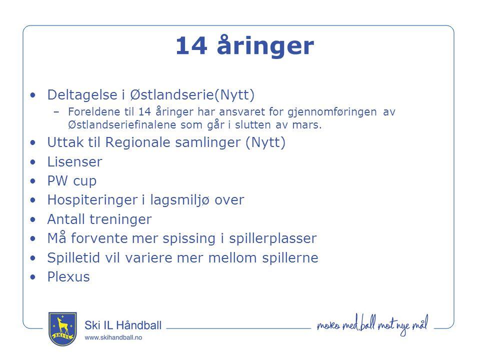 14 åringer Deltagelse i Østlandserie(Nytt) –Foreldene til 14 åringer har ansvaret for gjennomføringen av Østlandseriefinalene som går i slutten av mars.