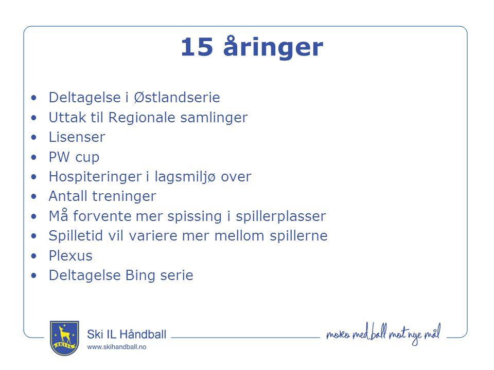 15 åringer Deltagelse i Østlandserie Uttak til Regionale samlinger Lisenser PW cup Hospiteringer i lagsmiljø over Antall treninger Må forvente mer spi