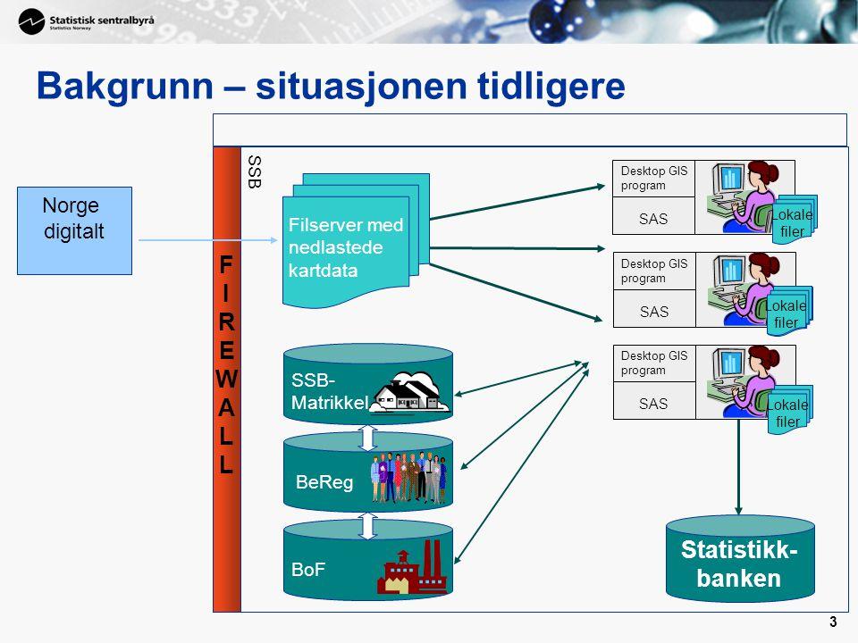 3 3 Norge digitalt FIREWALLFIREWALL SSB Statistikk- banken BeReg BoF SSB- Matrikkel Desktop GIS program SAS Desktop GIS program SAS Desktop GIS progra