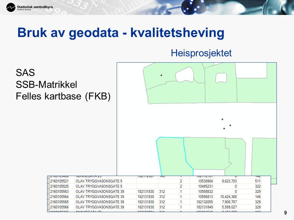 9 Bruk av geodata - kvalitetsheving SAS SSB-Matrikkel Felles kartbase (FKB) Heisprosjektet