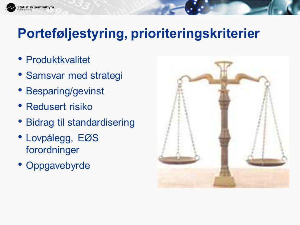 Porteføljestyring, prioriteringskriterier Produktkvalitet Samsvar med strategi Besparing/gevinst Redusert risiko Bidrag til standardisering Lovpålegg,