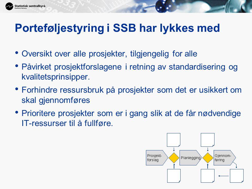 Porteføljestyring i SSB har lykkes med Oversikt over alle prosjekter, tilgjengelig for alle Påvirket prosjektforslagene i retning av standardisering o