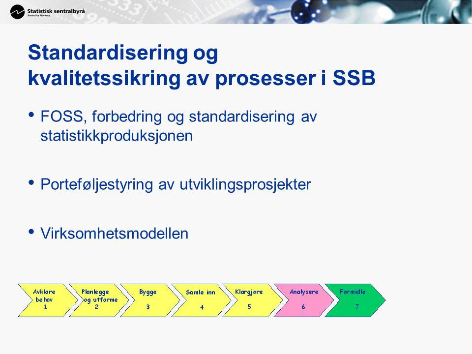 Standardisering og kvalitetssikring av prosesser i SSB FOSS, forbedring og standardisering av statistikkproduksjonen Porteføljestyring av utviklingspr