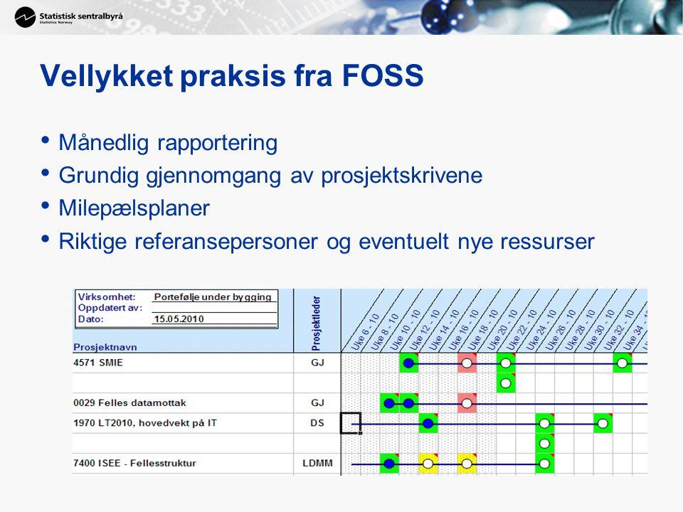 Vellykket praksis fra FOSS Månedlig rapportering Grundig gjennomgang av prosjektskrivene Milepælsplaner Riktige referansepersoner og eventuelt nye res
