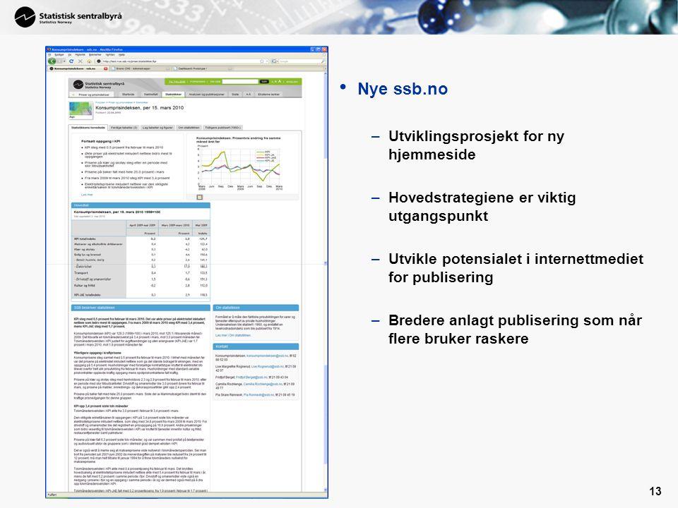 13 Nye ssb.no –Utviklingsprosjekt for ny hjemmeside –Hovedstrategiene er viktig utgangspunkt –Utvikle potensialet i internettmediet for publisering –B