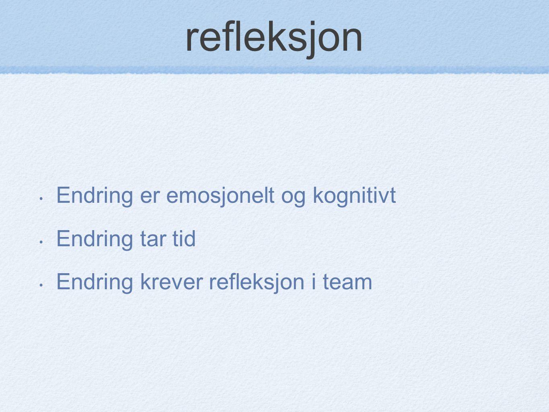 refleksjon Endring er emosjonelt og kognitivt Endring tar tid Endring krever refleksjon i team