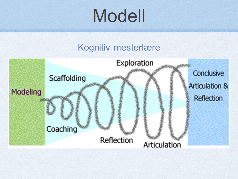 Modell Kognitiv mesterlære