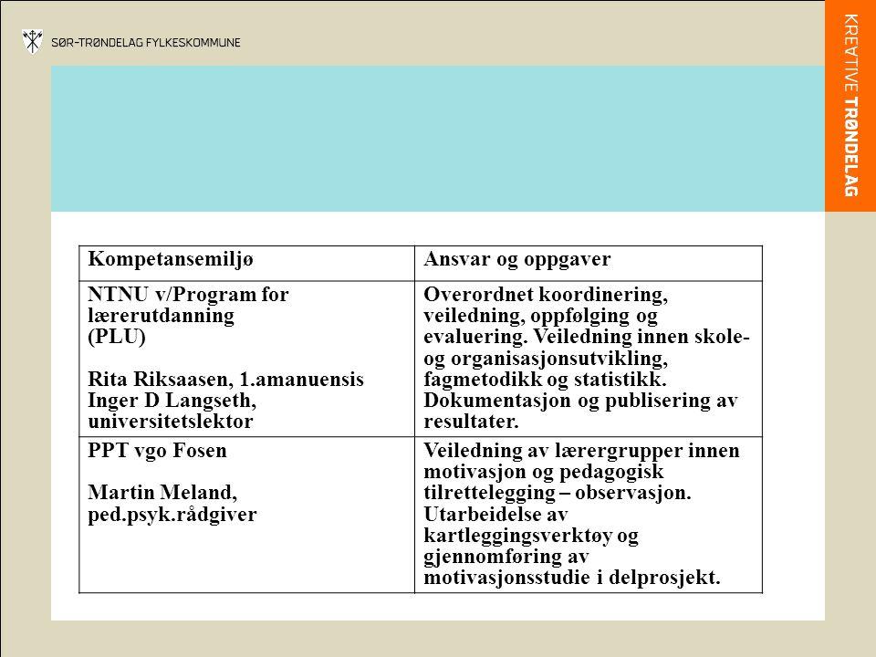 KompetansemiljøAnsvar og oppgaver NTNU v/Program for lærerutdanning (PLU) Rita Riksaasen, 1.amanuensis Inger D Langseth, universitetslektor Overordnet koordinering, veiledning, oppfølging og evaluering.
