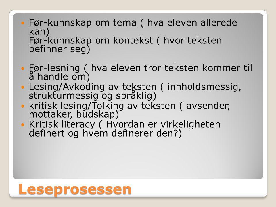 Leseprosessen Før-kunnskap om tema ( hva eleven allerede kan) Før-kunnskap om kontekst ( hvor teksten befinner seg) Før-lesning ( hva eleven tror teks