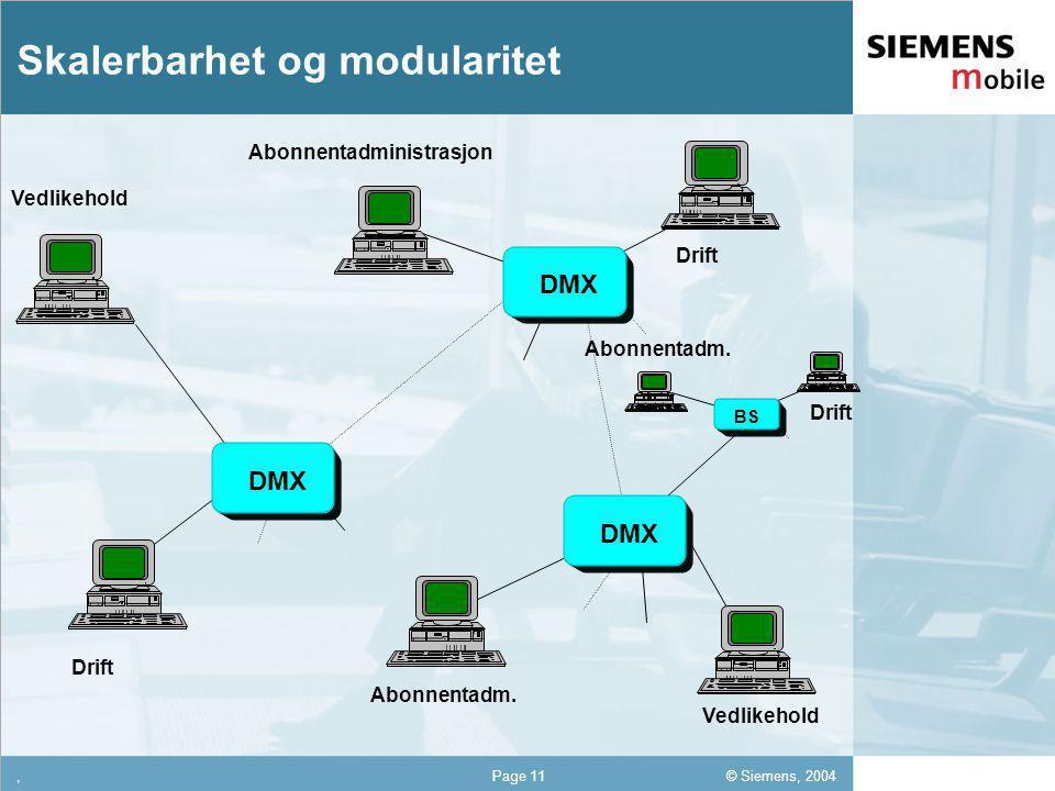 © Siemens, 2004 12,302,337,422,54 12,30 5,93 1,06 1,27 8,27,Page 11 Skalerbarhet og modularitet Abonnentadministrasjon Drift Vedlikehold Abonnentadm.
