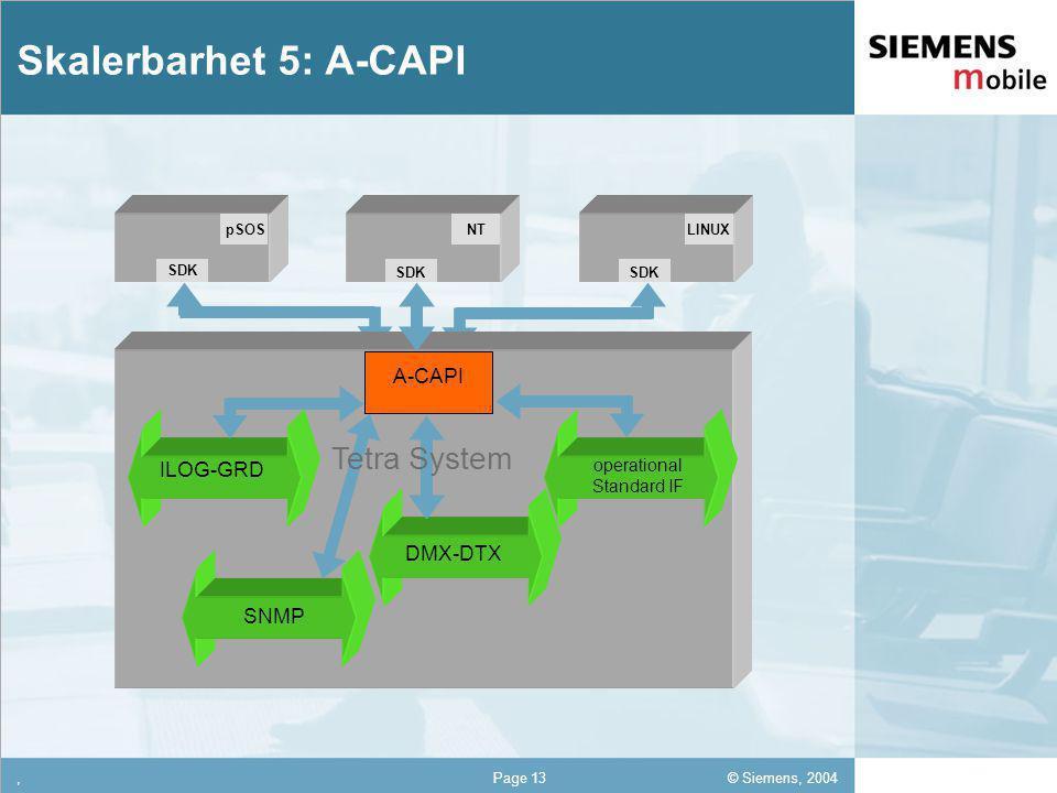 © Siemens, 2004 12,302,337,422,54 12,30 5,93 1,06 1,27 8,27,Page 13 Skalerbarhet 5: A-CAPI pSOS SDK NT SDK LINUX SNMP ILOG-GRD DMX-DTX operational Standard IF A-CAPI Tetra System