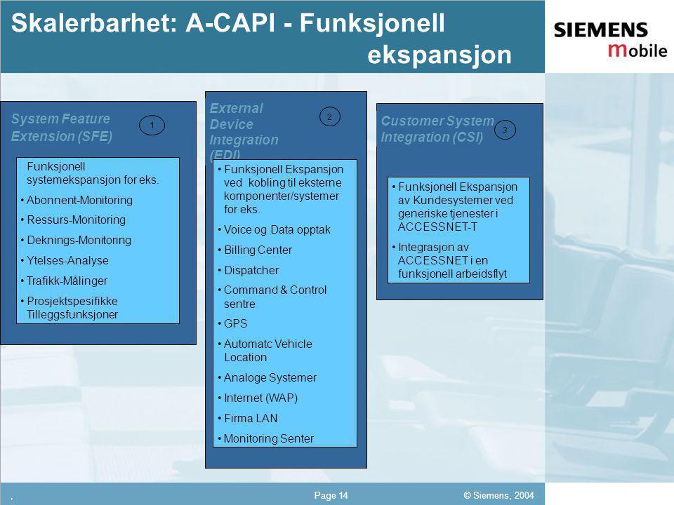 © Siemens, 2004 12,302,337,422,54 12,30 5,93 1,06 1,27 8,27,Page 14 Skalerbarhet: A-CAPI - Funksjonell ekspansjon System Feature Extension (SFE) 1 Funksjonell systemekspansjon for eks.